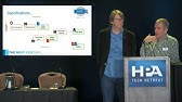 Video Thumbnail - HPA Tech Retreat 2018: SMPTE Update