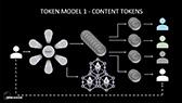 Video Thumbnail - HPA Tech Retreat 2019: Content Rights, Royalties and Revenue Management via Blockchain
