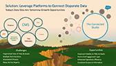 Video Thumbnail - HPA Tech Retreat 2019: Digitizing Workflow - Leveraging Cloud Platform for Success